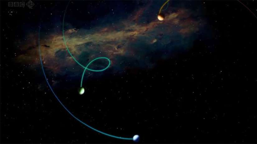 Os gregos antigos sabiam muito sobre os corpos celestes, por mais complicadas que fossem suas órbitas